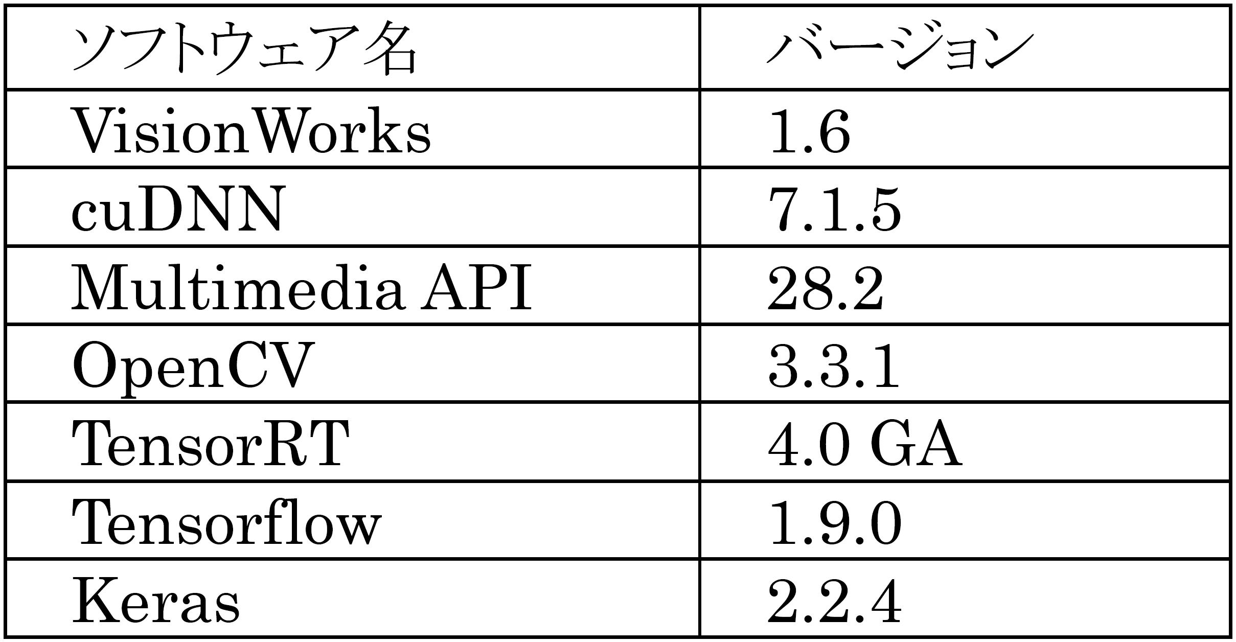 エッジAIデバイス_NeuralCube_ソフトウェア仕様.PNG