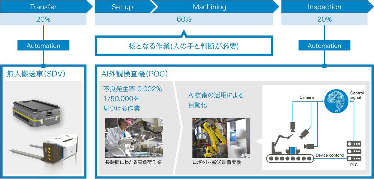Musashi_AI_Company_Business_Concept.jpg
